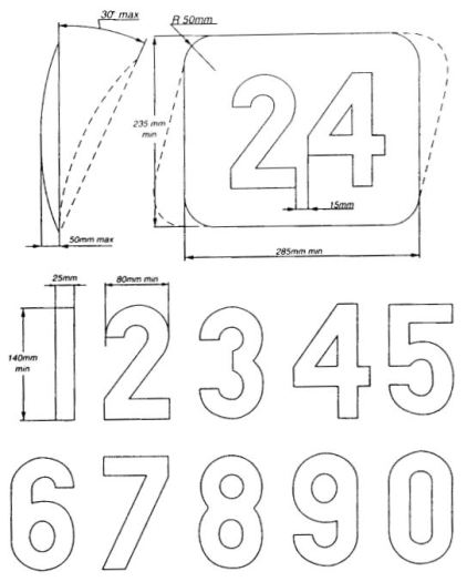 Detailing the permitted dimensions of each digit